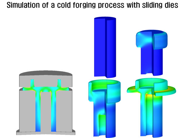 an automatic multi stage cold forging process with spring attached dies was simulated the intermediate die moves down following the force balance between