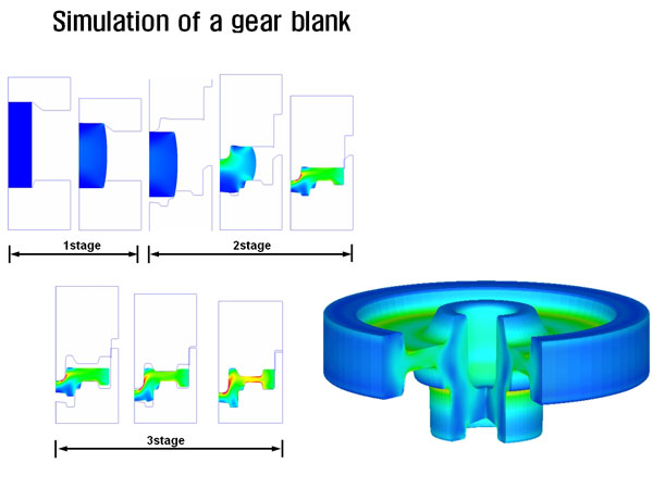 Simulation Of A Gear Blank Gt Conventional Forging Afdex
