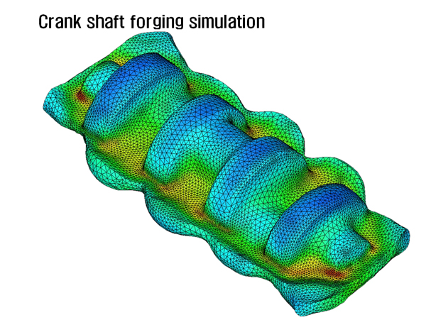 Isothermal Analysis Of A Special Crankshaft Hot Forging