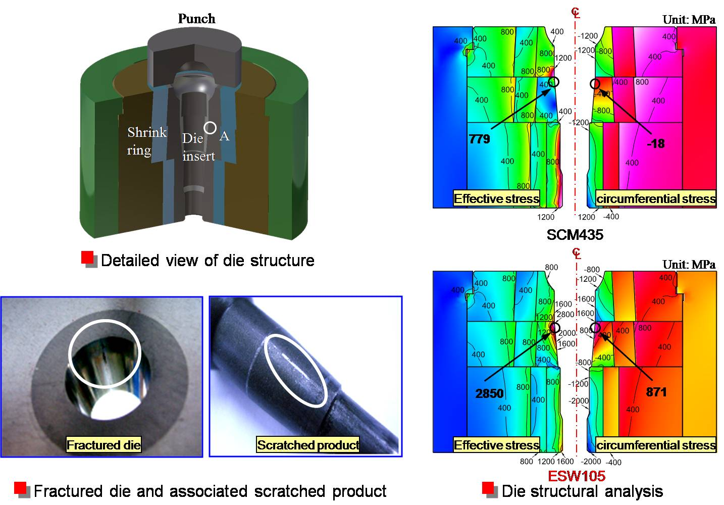 The Failure Case Of Ballstud Cold Forging Process